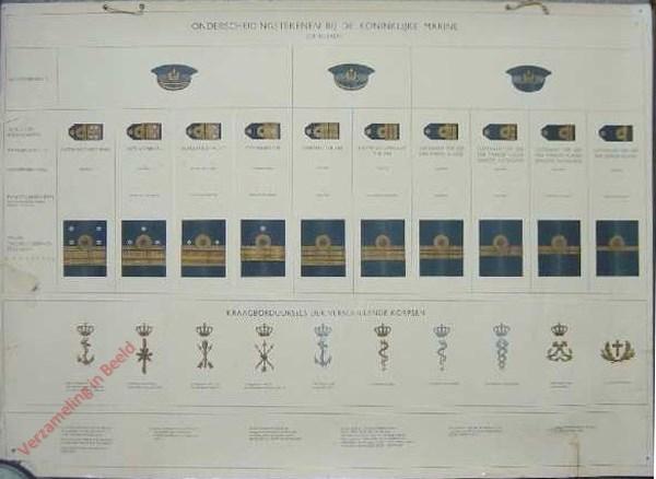 Rang en standonderscheidingstekenen bij de Koninklijke Marine